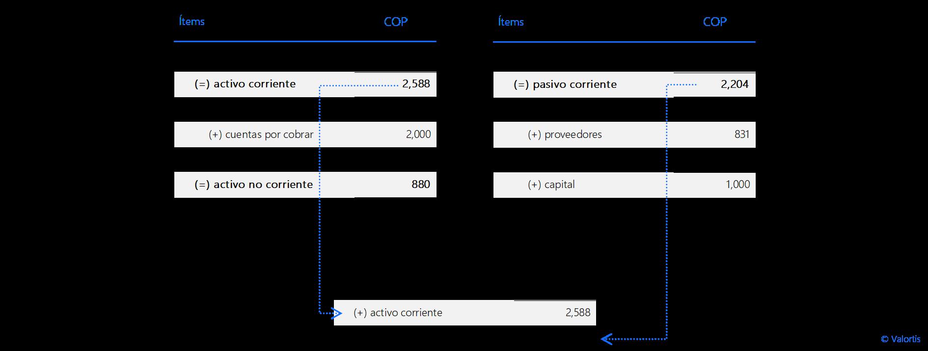 ejemplo - método contable
